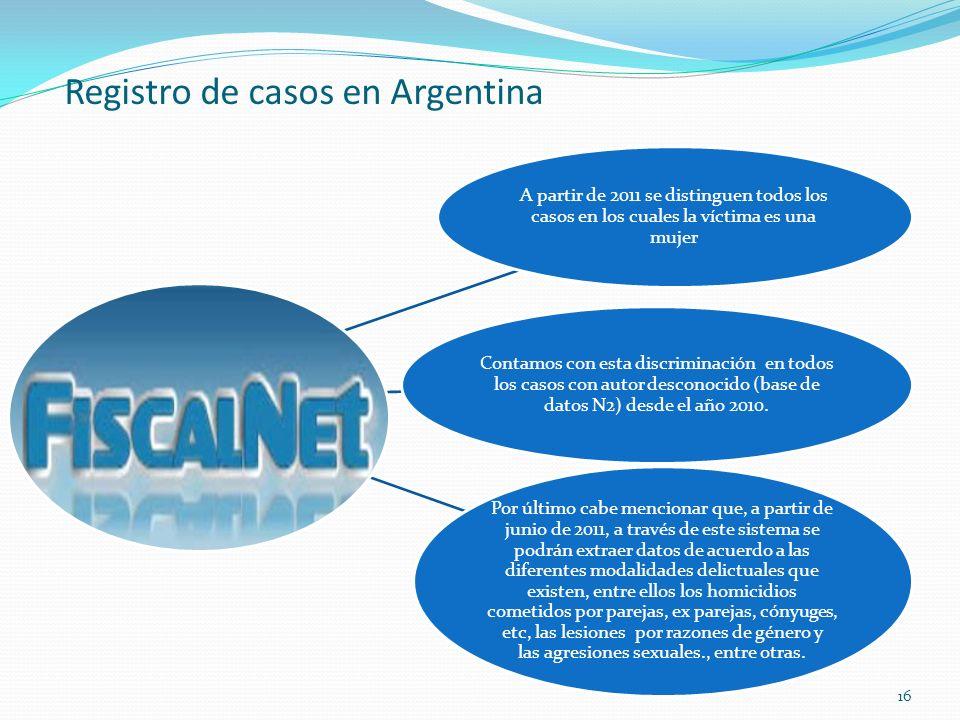 16 Registro de casos en Argentina A partir de 2011 se distinguen todos los casos en los cuales la víctima es una mujer Contamos con esta discriminació