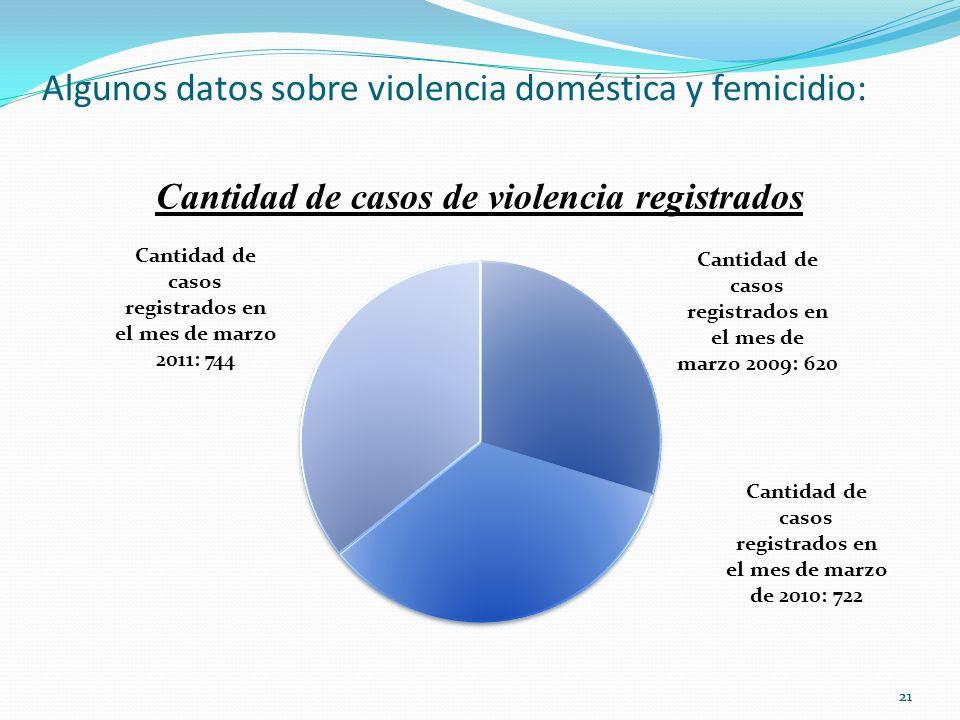 21 Algunos datos sobre violencia doméstica y femicidio: