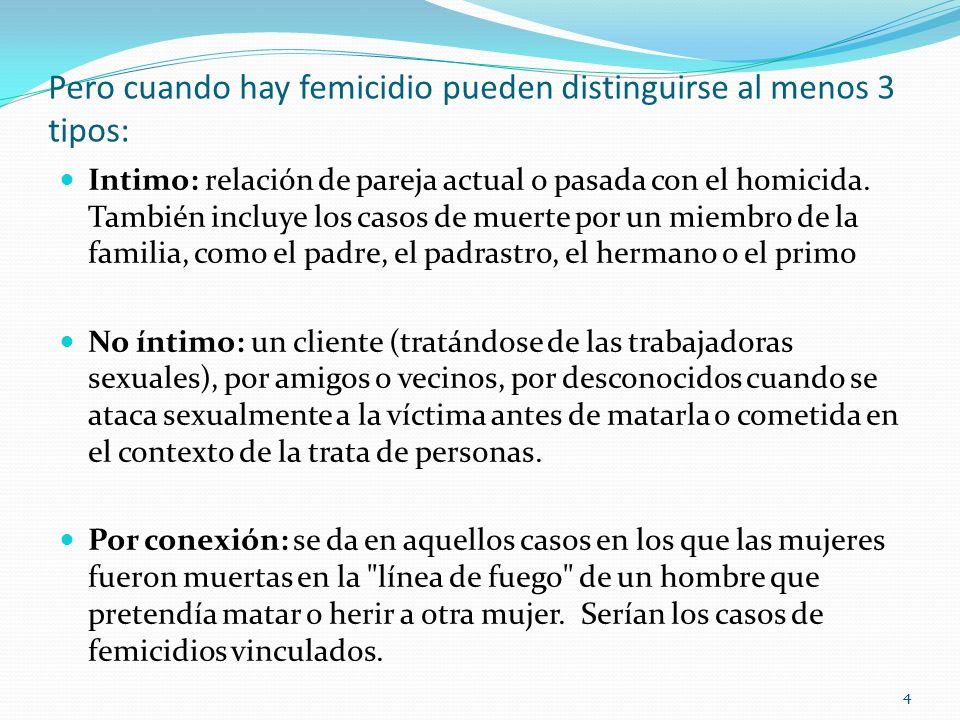 44 Pero cuando hay femicidio pueden distinguirse al menos 3 tipos: Intimo: relación de pareja actual o pasada con el homicida. También incluye los cas