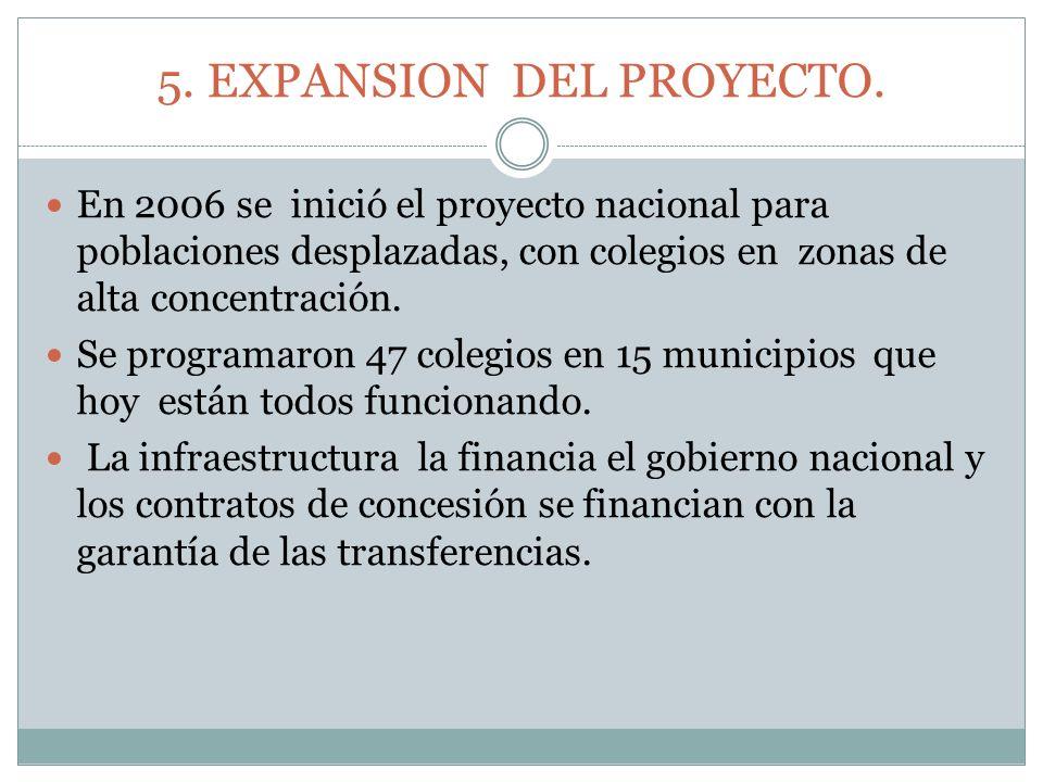 5. EXPANSION DEL PROYECTO. En 2006 se inició el proyecto nacional para poblaciones desplazadas, con colegios en zonas de alta concentración. Se progra