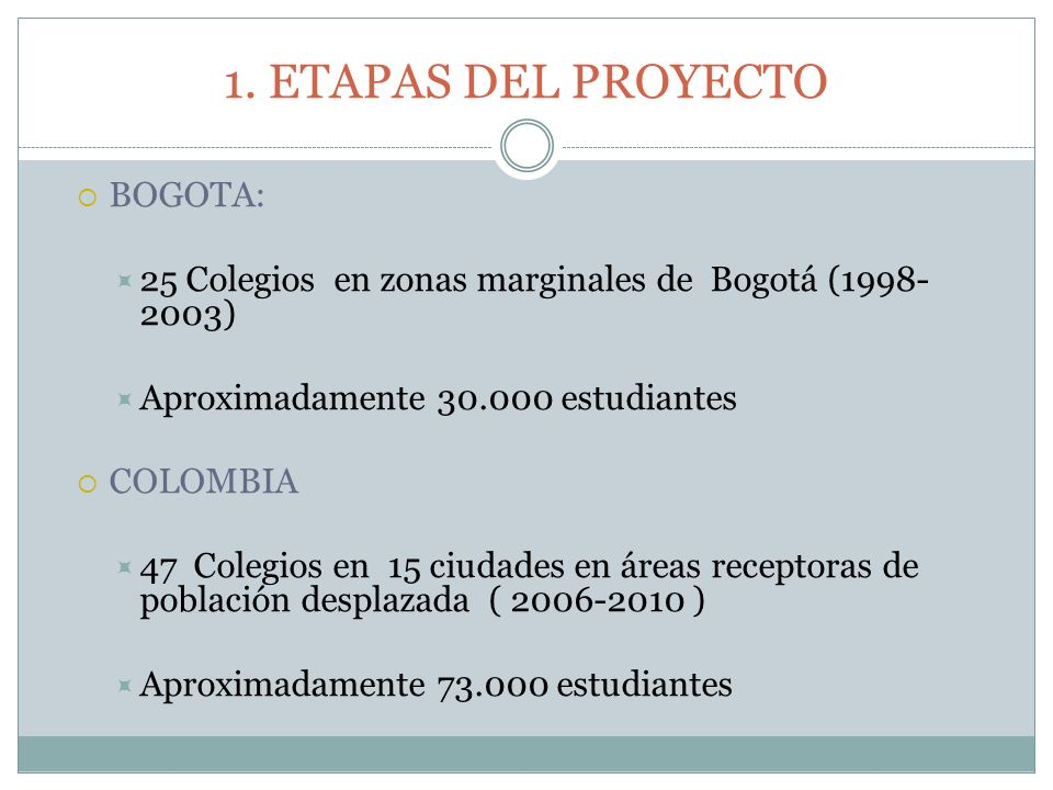 5.EXPANSION DEL PROYECTO.