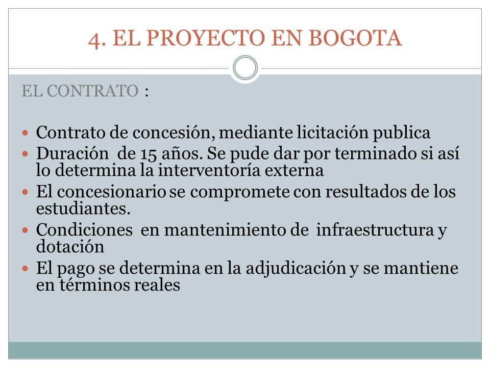 4. EL PROYECTO EN BOGOTA EL CONTRATO : Contrato de concesión, mediante licitación publica Duración de 15 años. Se pude dar por terminado si así lo det
