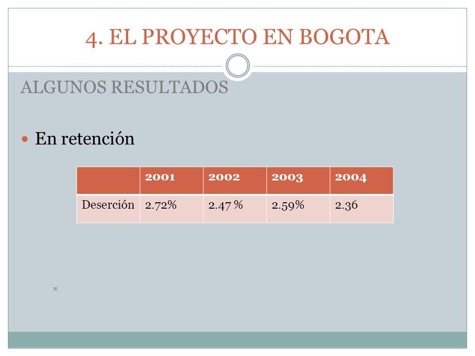 4. EL PROYECTO EN BOGOTA ALGUNOS RESULTADOS En retención 2001200220032004 Deserción2.72%2.47 %2.59%2.36