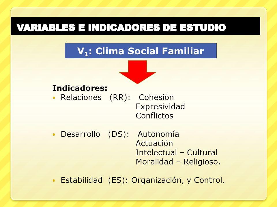 El diseño de la investigación a utilizar en el presente trabajo es Descriptivo correlacional, orientado a la determinación del grado de relación exist