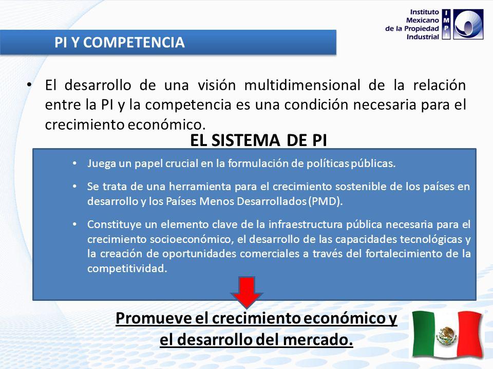 El desarrollo de una visión multidimensional de la relación entre la PI y la competencia es una condición necesaria para el crecimiento económico.