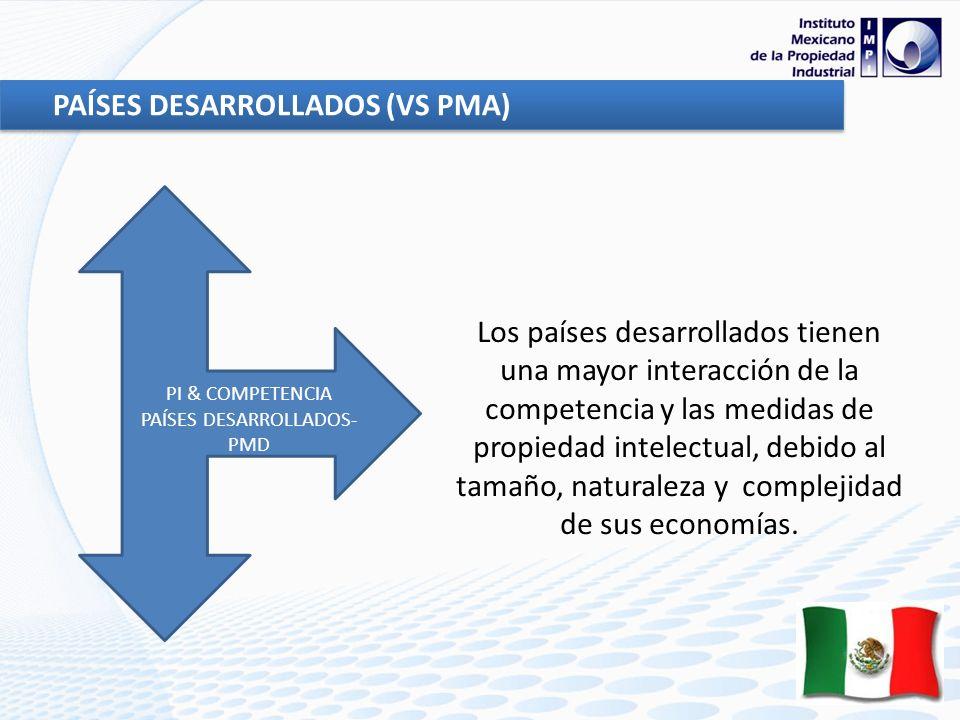 Los países desarrollados tienen una mayor interacción de la competencia y las medidas de propiedad intelectual, debido al tamaño, naturaleza y complej