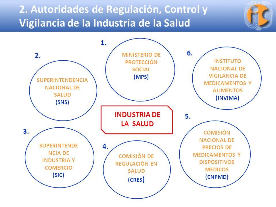 Superintendencia de Industria y Comercio COMISIÓN NACIONAL DE PRECIOS DE MEDICAMENTOS Y DISPOSITIVOS MEDICOS (CNPMD) 2. Autoridades de Regulación, Con