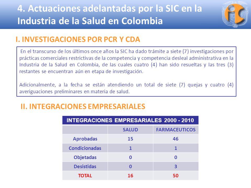 Superintendencia de Industria y Comercio 4. Actuaciones adelantadas por la SIC en la Industria de la Salud en Colombia En el transcurso de los últimos