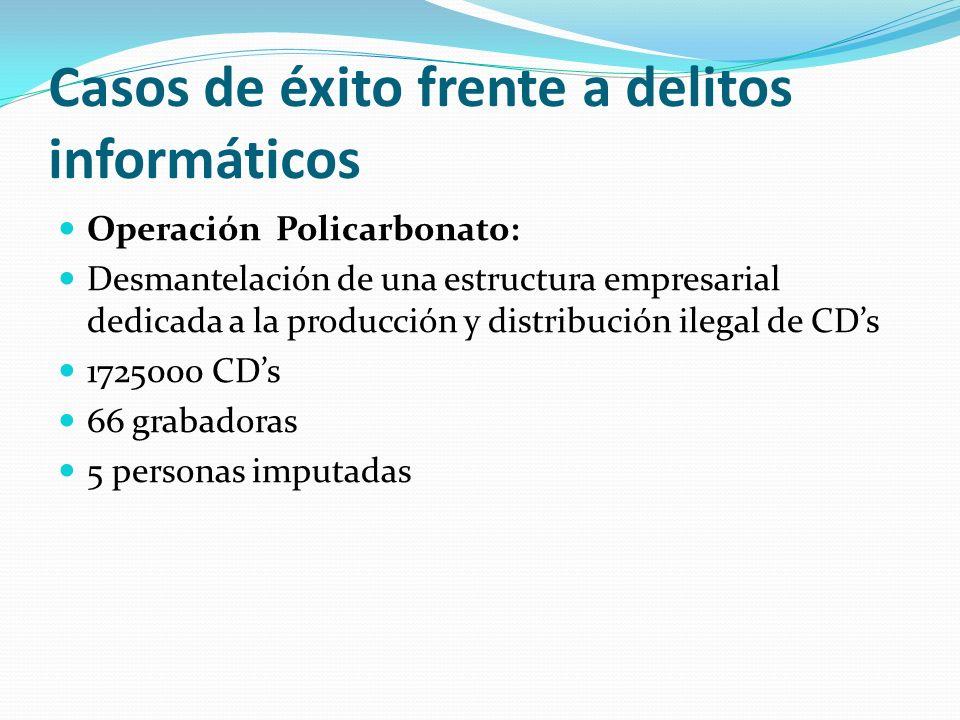 Casos de éxito frente a delitos informáticos Operación Policarbonato: Desmantelación de una estructura empresarial dedicada a la producción y distribu