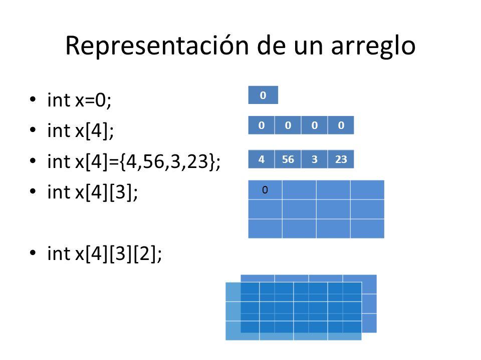Representación de un arreglo int x=0; int x[4]; int x[4]={4,56,3,23}; int x[4][3]; int x[4][3][2]; 0 0000 456323 0