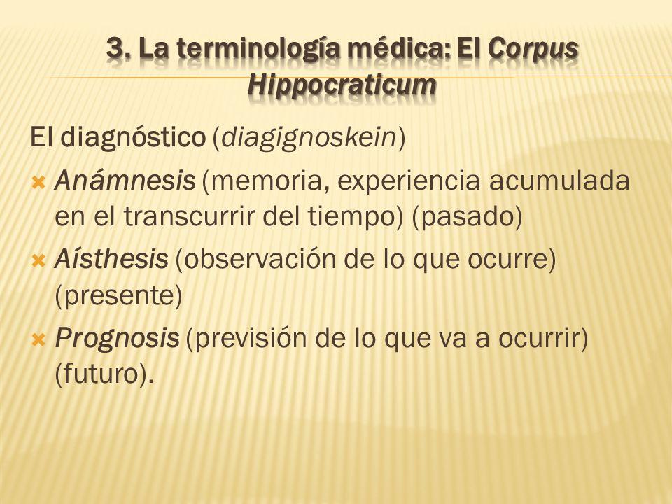 El diagnóstico (diagignoskein) Anámnesis (memoria, experiencia acumulada en el transcurrir del tiempo) (pasado) Aísthesis (observación de lo que ocurr