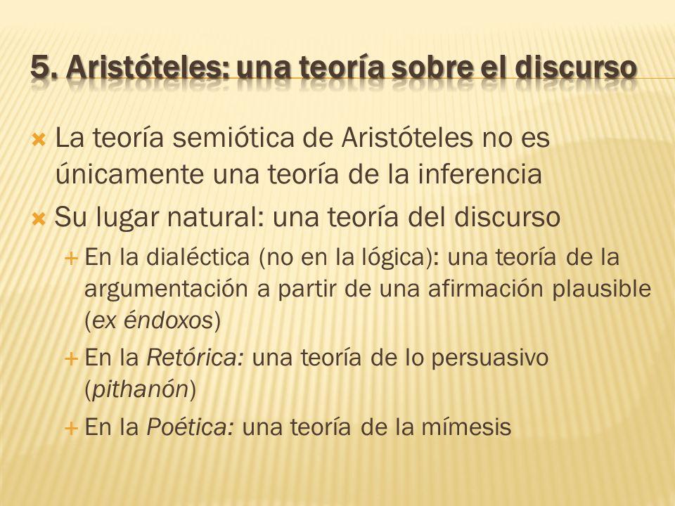 La teoría semiótica de Aristóteles no es únicamente una teoría de la inferencia Su lugar natural: una teoría del discurso En la dialéctica (no en la l