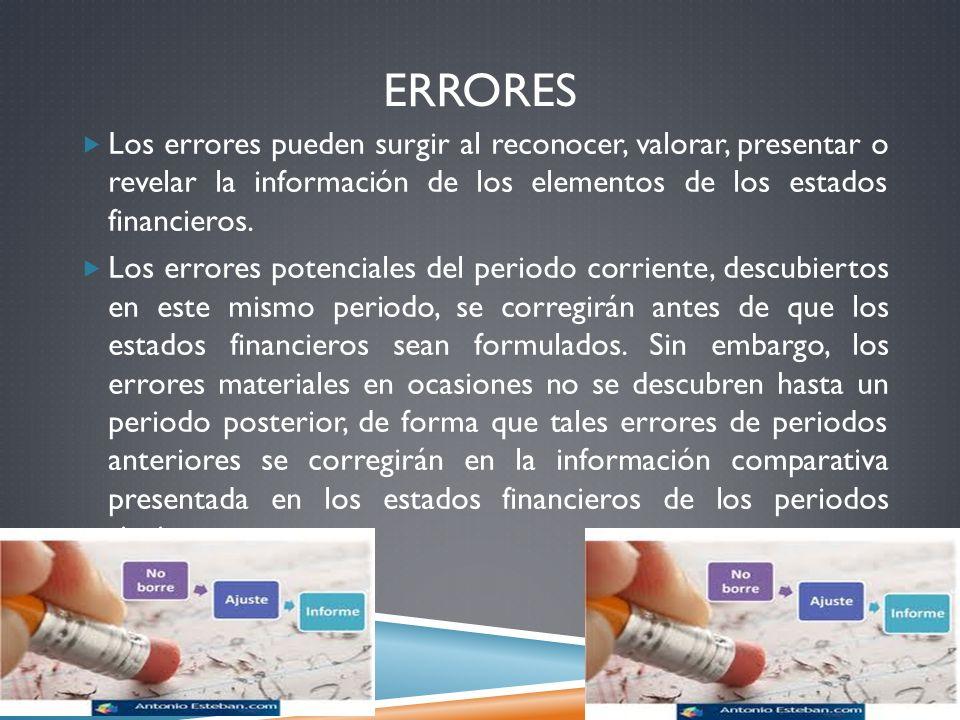 ERRORES Los errores pueden surgir al reconocer, valorar, presentar o revelar la información de los elementos de los estados financieros. Los errores p