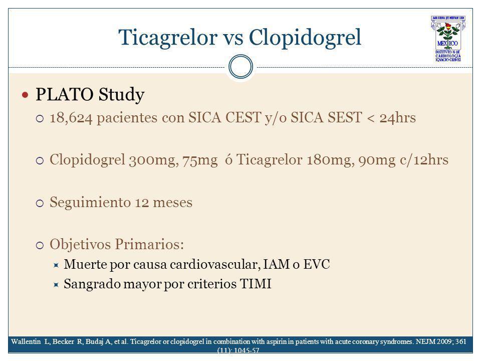 Ticagrelor vs Clopidogrel PLATO Study 18,624 pacientes con SICA CEST y/o SICA SEST < 24hrs Clopidogrel 300mg, 75mg ó Ticagrelor 180mg, 90mg c/12hrs Seguimiento 12 meses Objetivos Primarios: Muerte por causa cardiovascular, IAM o EVC Sangrado mayor por criterios TIMI Wallentin L, Becker R, Budaj A, et al.