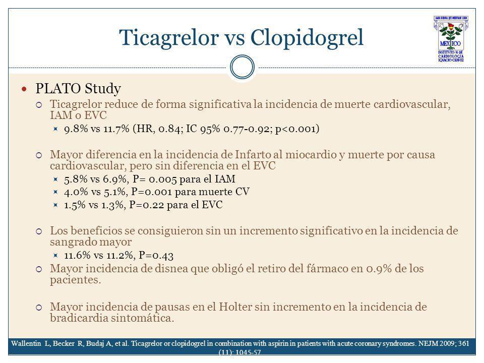 Ticagrelor vs Clopidogrel PLATO Study Ticagrelor reduce de forma significativa la incidencia de muerte cardiovascular, IAM o EVC 9.8% vs 11.7% (HR, 0.84; IC 95% 0.77-0.92; p<0.001) Mayor diferencia en la incidencia de Infarto al miocardio y muerte por causa cardiovascular, pero sin diferencia en el EVC 5.8% vs 6.9%, P= 0.005 para el IAM 4.0% vs 5.1%, P=0.001 para muerte CV 1.5% vs 1.3%, P=0.22 para el EVC Los beneficios se consiguieron sin un incremento significativo en la incidencia de sangrado mayor 11.6% vs 11.2%, P=0.43 Mayor incidencia de disnea que obligó el retiro del fármaco en 0.9% de los pacientes.