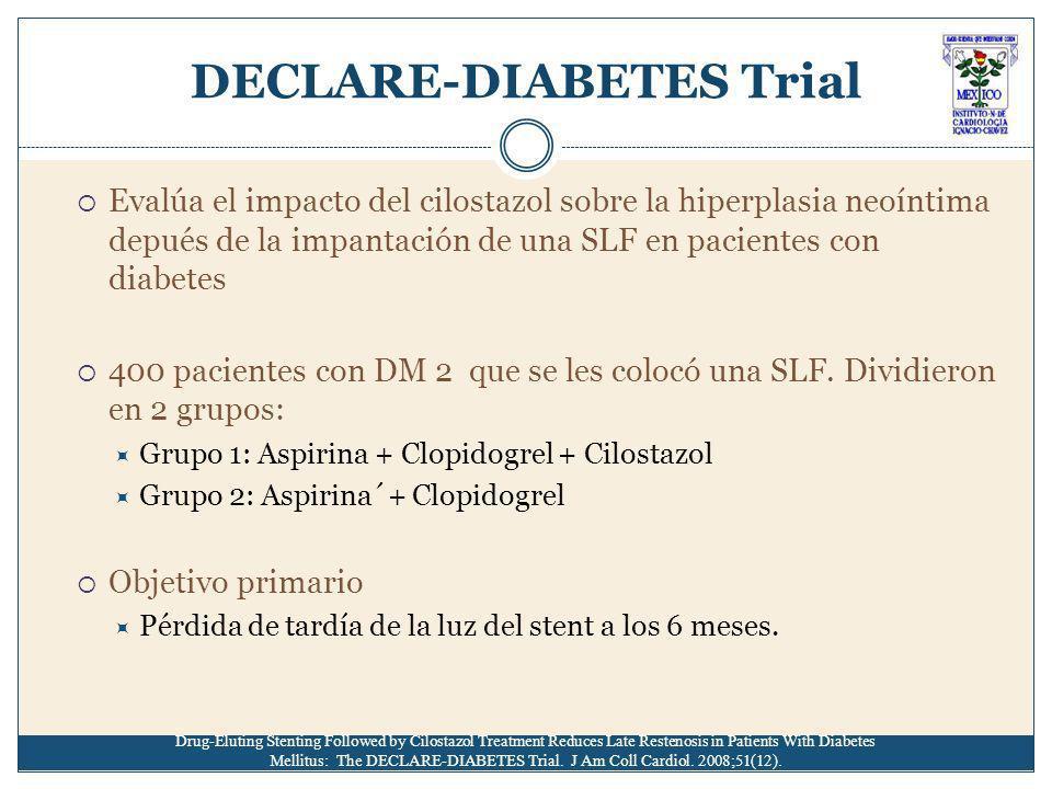 DECLARE-DIABETES Trial Evalúa el impacto del cilostazol sobre la hiperplasia neoíntima depués de la impantación de una SLF en pacientes con diabetes 400 pacientes con DM 2 que se les colocó una SLF.
