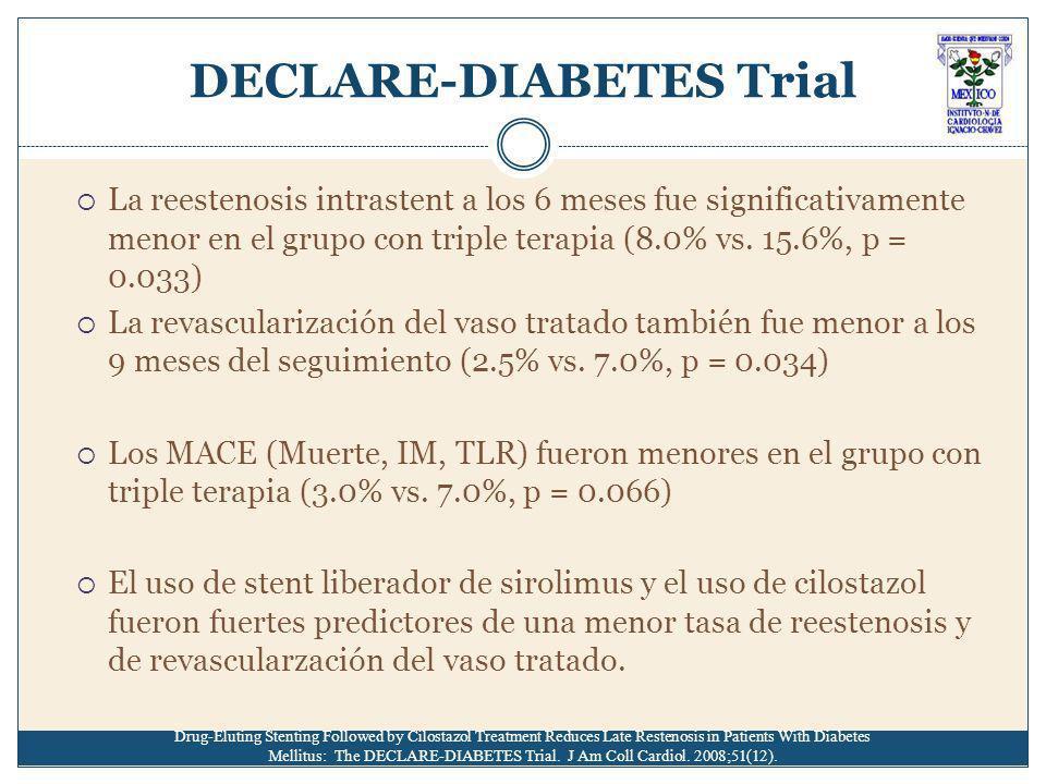 DECLARE-DIABETES Trial La reestenosis intrastent a los 6 meses fue significativamente menor en el grupo con triple terapia (8.0% vs.