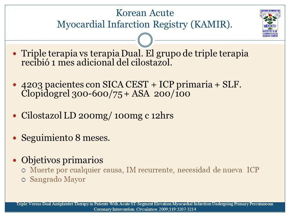 Korean Acute Myocardial Infarction Registry (KAMIR).