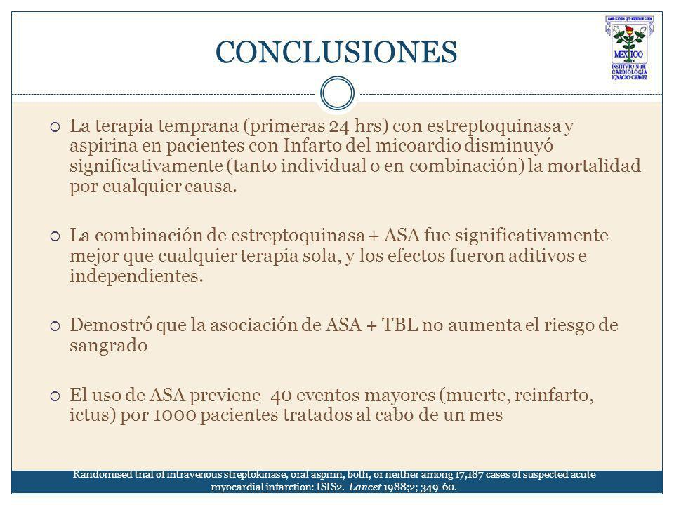 CREDO (Clopidogrel for the Reduction of Events During Observation) Pretende establecer el beneficio del tratamiento con clopidogrel y AAS durante 12 meses despues de la ICP, así como la eficacia y seguridad de una dosis de carga previa a la ICP Early and sustained dual oral antiplatelet therapy following percutaneous coronary intervention: a randomized controlled trial.