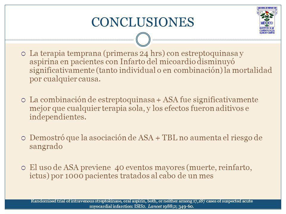 CONCLUSIONES La terapia temprana (primeras 24 hrs) con estreptoquinasa y aspirina en pacientes con Infarto del micoardio disminuyó significativamente (tanto individual o en combinación) la mortalidad por cualquier causa.