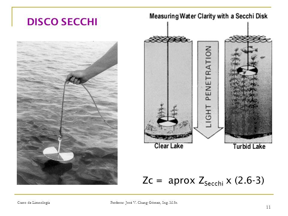 Curso de Limnología Profesor: José V. Chang Gómez, Ing. M.Sc. 11 DISCO SECCHI Zc = aprox Z Secchi x (2.6-3)