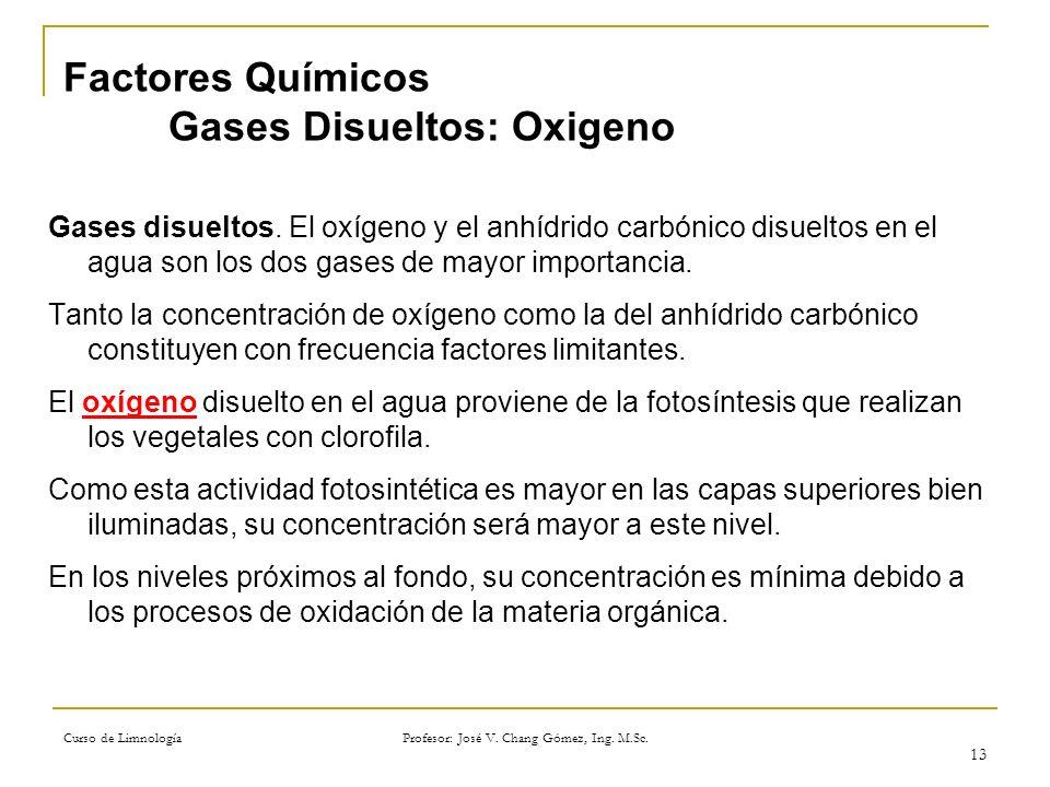 Curso de Limnología Profesor: José V. Chang Gómez, Ing. M.Sc. 13 Factores Químicos Gases Disueltos: Oxigeno Gases disueltos. El oxígeno y el anhídrido