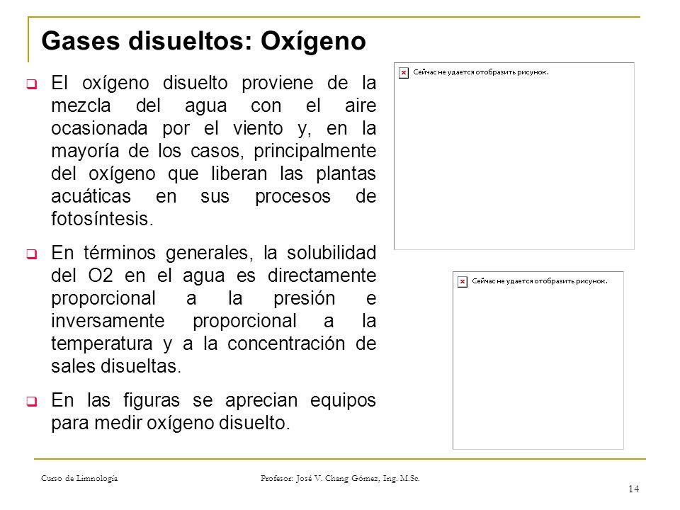 Curso de Limnología Profesor: José V. Chang Gómez, Ing. M.Sc. 14 Gases disueltos: Oxígeno El oxígeno disuelto proviene de la mezcla del agua con el ai