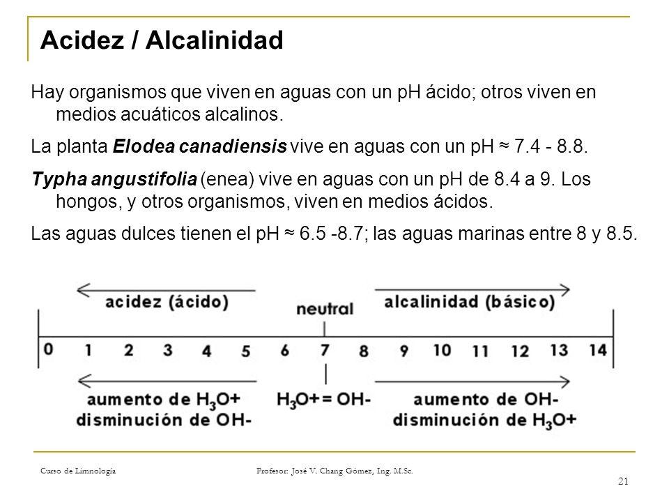 Curso de Limnología Profesor: José V. Chang Gómez, Ing. M.Sc. 21 Acidez / Alcalinidad Hay organismos que viven en aguas con un pH ácido; otros viven e