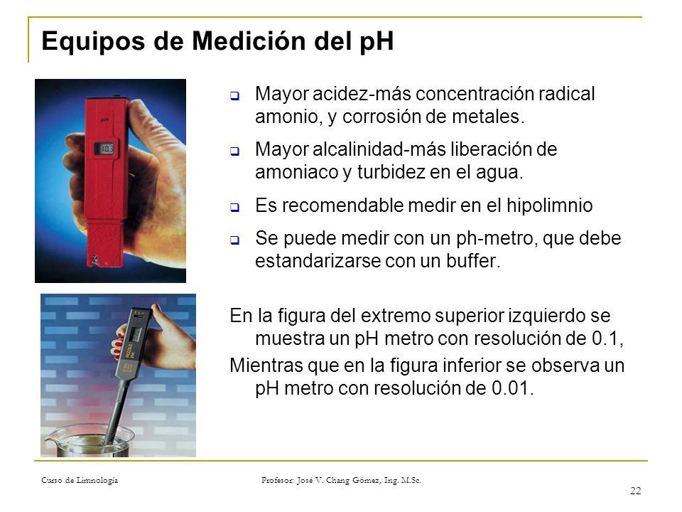 Curso de Limnología Profesor: José V. Chang Gómez, Ing. M.Sc. 22 Equipos de Medición del pH Mayor acidez-más concentración radical amonio, y corrosión