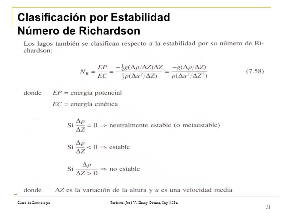 Curso de Limnología Profesor: José V. Chang Gómez, Ing. M.Sc. 31 Clasificación por Estabilidad Número de Richardson