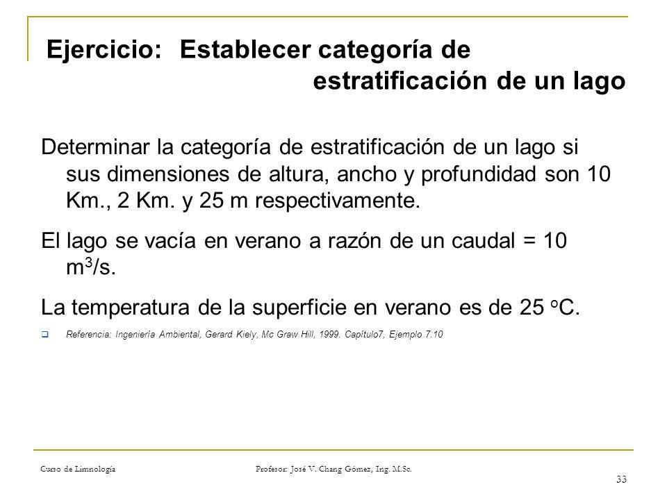Curso de Limnología Profesor: José V. Chang Gómez, Ing. M.Sc. 33 Ejercicio: Establecer categoría de estratificación de un lago Determinar la categoría