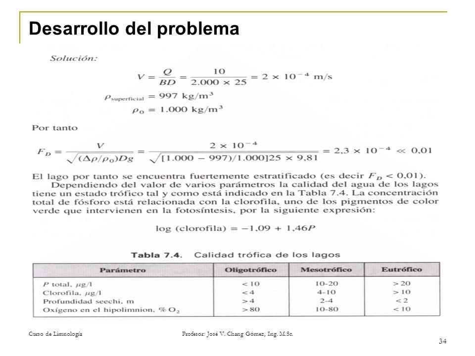 Curso de Limnología Profesor: José V. Chang Gómez, Ing. M.Sc. 34 Desarrollo del problema