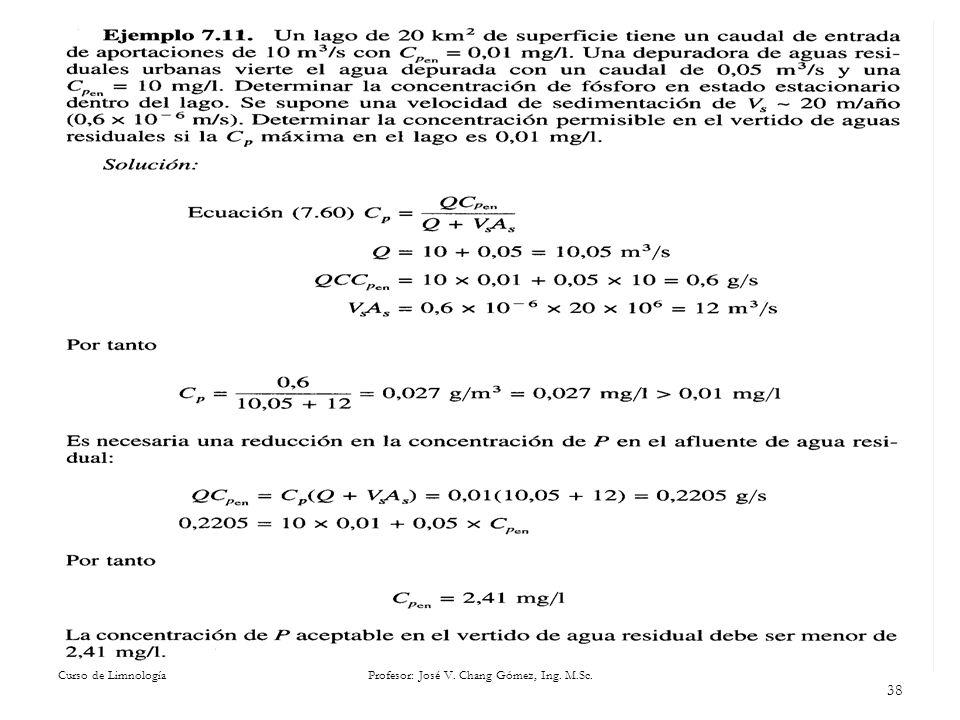 Curso de Limnología Profesor: José V. Chang Gómez, Ing. M.Sc. 38