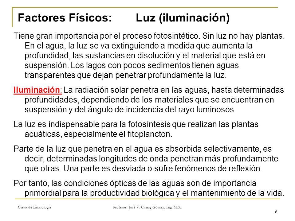 Curso de Limnología Profesor: José V. Chang Gómez, Ing. M.Sc. 6 Factores Físicos:Luz (iluminación) Tiene gran importancia por el proceso fotosintético