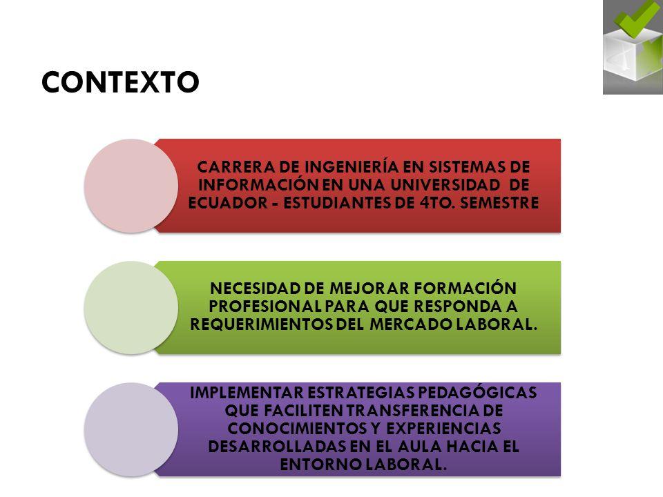 CONTEXTO CARRERA DE INGENIERÍA EN SISTEMAS DE INFORMACIÓN EN UNA UNIVERSIDAD DE ECUADOR - ESTUDIANTES DE 4TO.