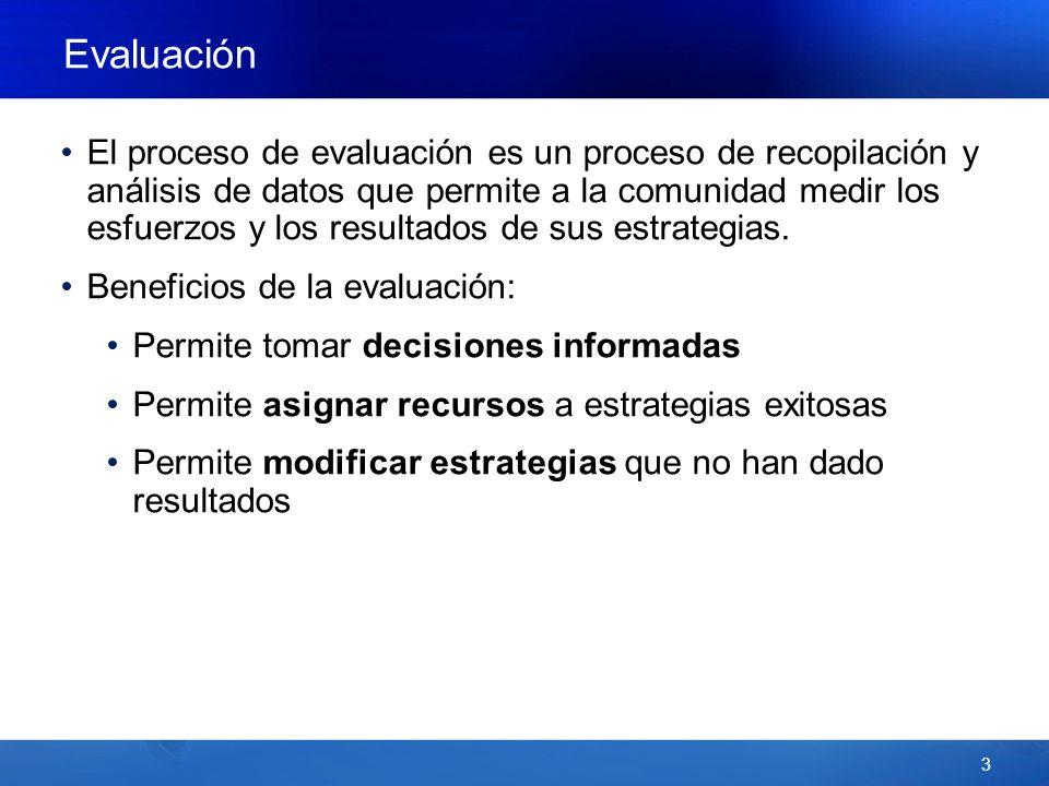 3 Evaluación El proceso de evaluación es un proceso de recopilación y análisis de datos que permite a la comunidad medir los esfuerzos y los resultados de sus estrategias.
