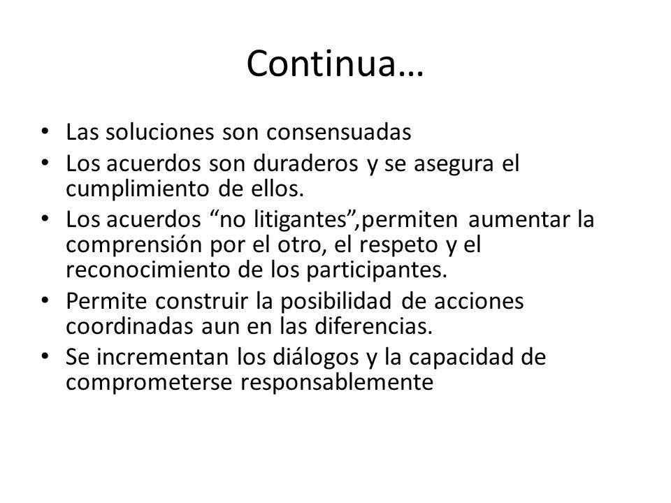 Continua… Las soluciones son consensuadas Los acuerdos son duraderos y se asegura el cumplimiento de ellos. Los acuerdos no litigantes,permiten aument