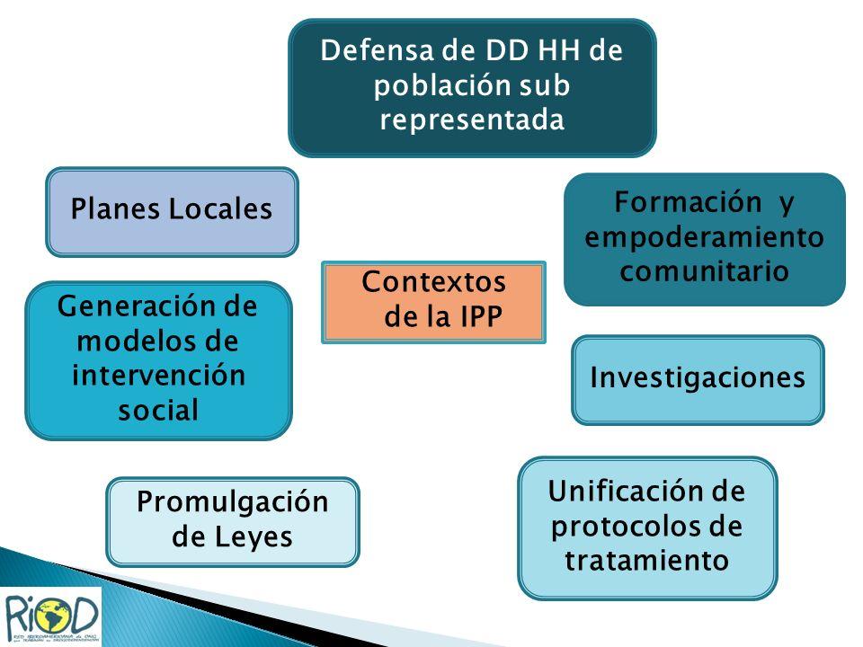 Contextos de la IPP Promulgación de Leyes Planes Locales Formación y empoderamiento comunitario Investigaciones Defensa de DD HH de población sub representada Generación de modelos de intervención social Unificación de protocolos de tratamiento
