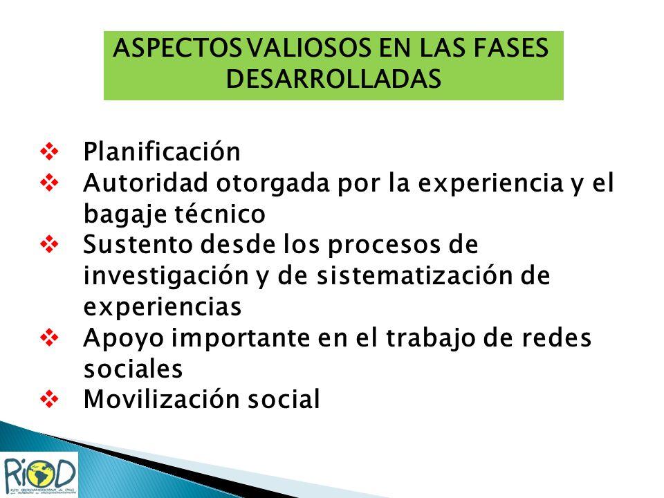 ASPECTOS VALIOSOS EN LAS FASES DESARROLLADAS Planificación Autoridad otorgada por la experiencia y el bagaje técnico Sustento desde los procesos de investigación y de sistematización de experiencias Apoyo importante en el trabajo de redes sociales Movilización social