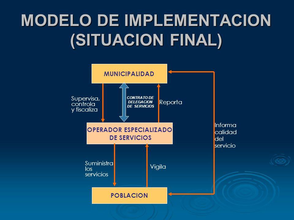 MODELO DE IMPLEMENTACION (SITUACION FINAL) MUNICIPALIDAD POBLACION OPERADOR ESPECIALIZADO DE SERVICIOS Suministra los servicios Supervisa, controla y