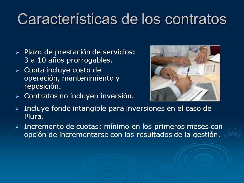 Características de los contratos Plazo de prestación de servicios: 3 a 10 años prorrogables. Cuota incluye costo de operación, mantenimiento y reposic