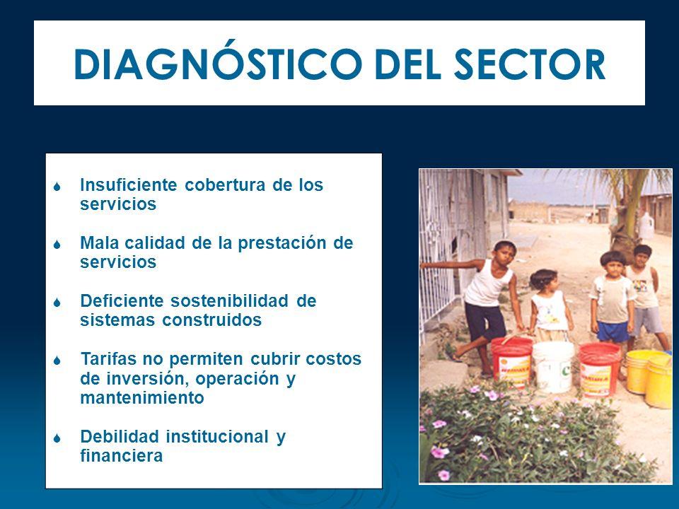 DIAGNÓSTICO DEL SECTOR Insuficiente cobertura de los servicios Mala calidad de la prestación de servicios Deficiente sostenibilidad de sistemas constr