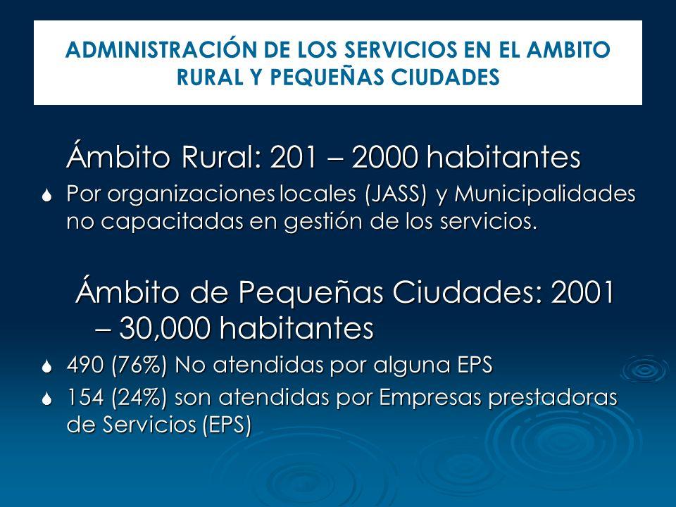 ADMINISTRACIÓN DE LOS SERVICIOS EN EL AMBITO RURAL Y PEQUEÑAS CIUDADES Ámbito Rural: 201 – 2000 habitantes Ámbito Rural: 201 – 2000 habitantes Por org