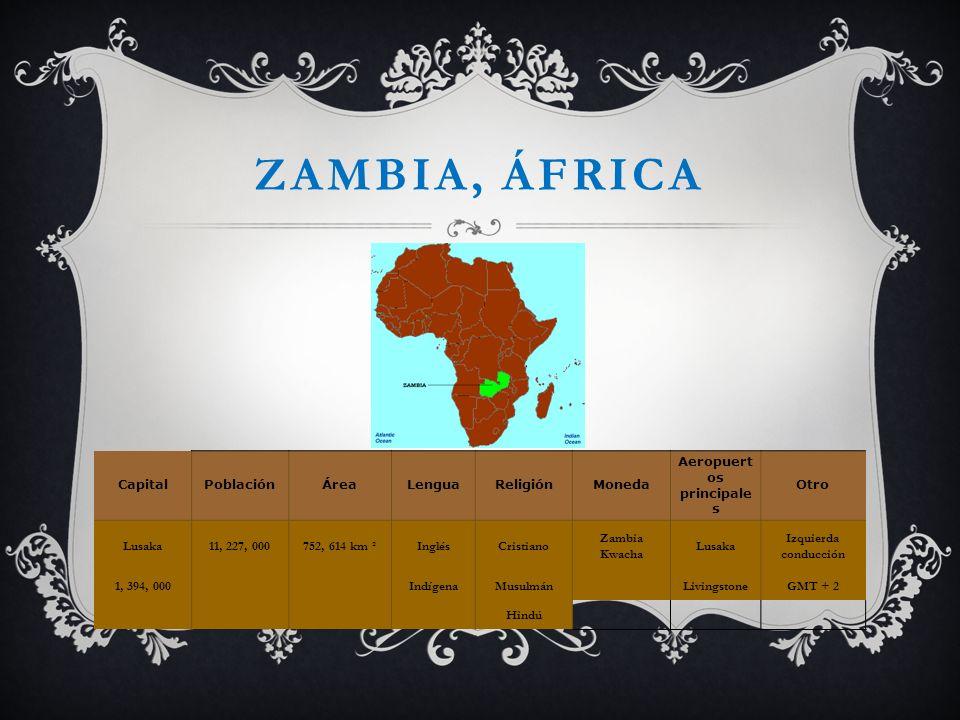 ZAMBIA, ÁFRICA CapitalPoblaciónÁreaLenguaReligiónMoneda Aeropuert os principale s Otro Lusaka11, 227, 000752, 614 km ²InglésCristiano Zambia Kwacha Lu