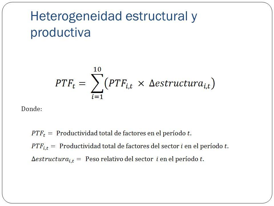 Heterogeneidad estructural y productiva Donde: