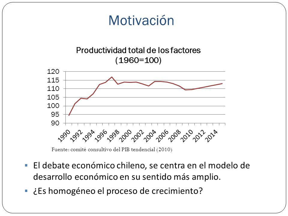 Fuente: comité consultivo del PIB tendencial (2010) Motivación El debate económico chileno, se centra en el modelo de desarrollo económico en su senti