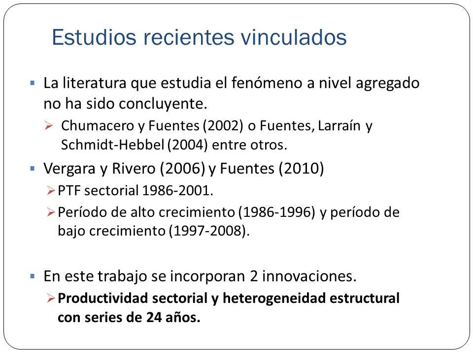 Estudios recientes vinculados La literatura que estudia el fenómeno a nivel agregado no ha sido concluyente. Chumacero y Fuentes (2002) o Fuentes, Lar