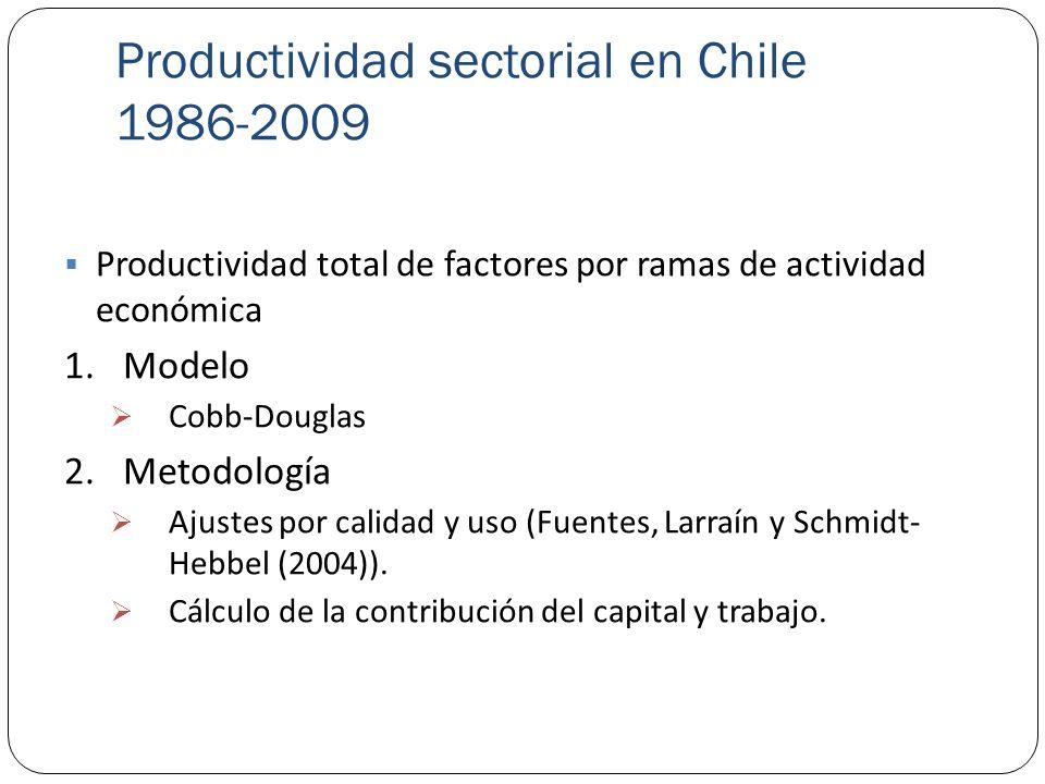 Productividad sectorial en Chile 1986-2009 Productividad total de factores por ramas de actividad económica 1.Modelo Cobb-Douglas 2.Metodología Ajuste
