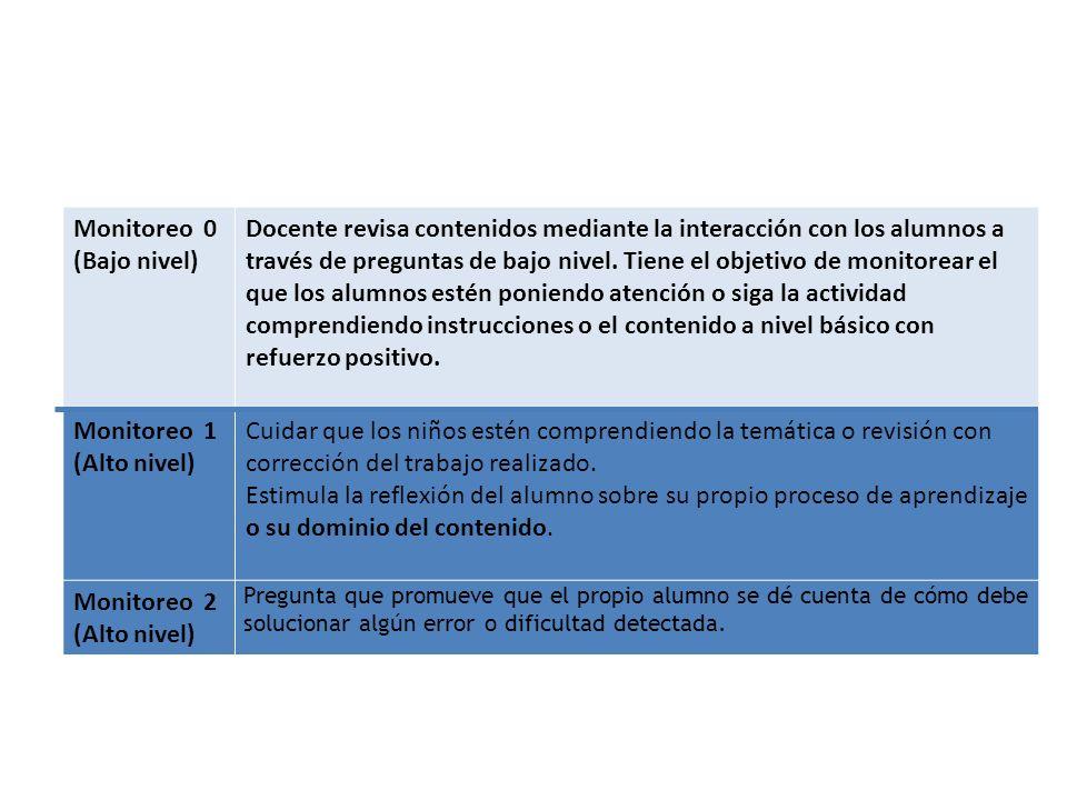 Monitoreo 0 (Bajo nivel) Docente revisa contenidos mediante la interacción con los alumnos a través de preguntas de bajo nivel. Tiene el objetivo de m