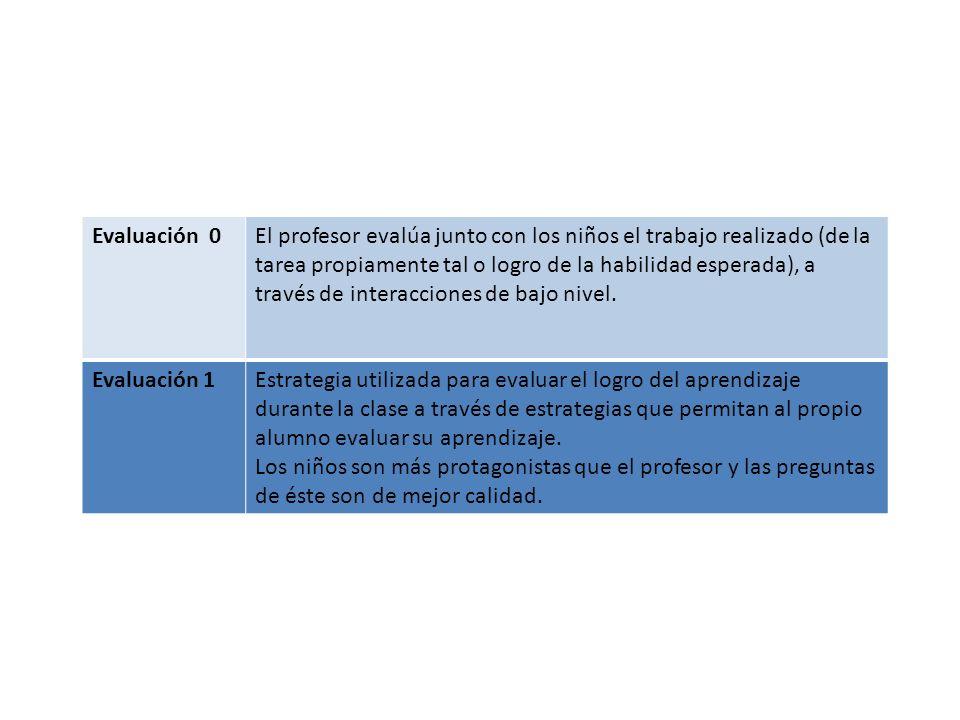 Evaluación 0El profesor evalúa junto con los niños el trabajo realizado (de la tarea propiamente tal o logro de la habilidad esperada), a través de in